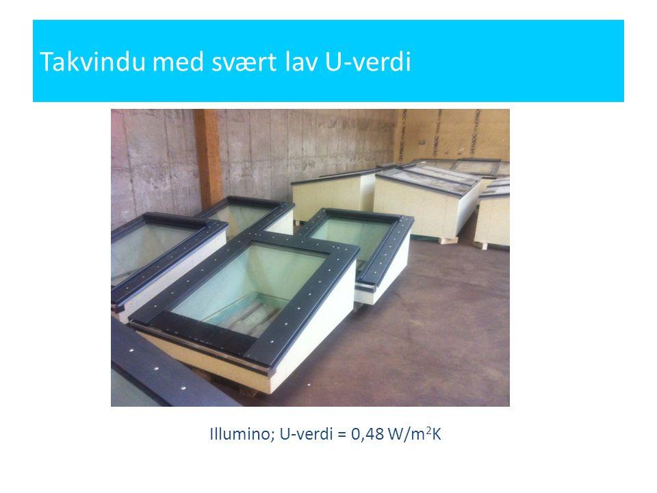 Illumino; U-verdi = 0,48 W/m 2 K Takvindu med svært lav U-verdi