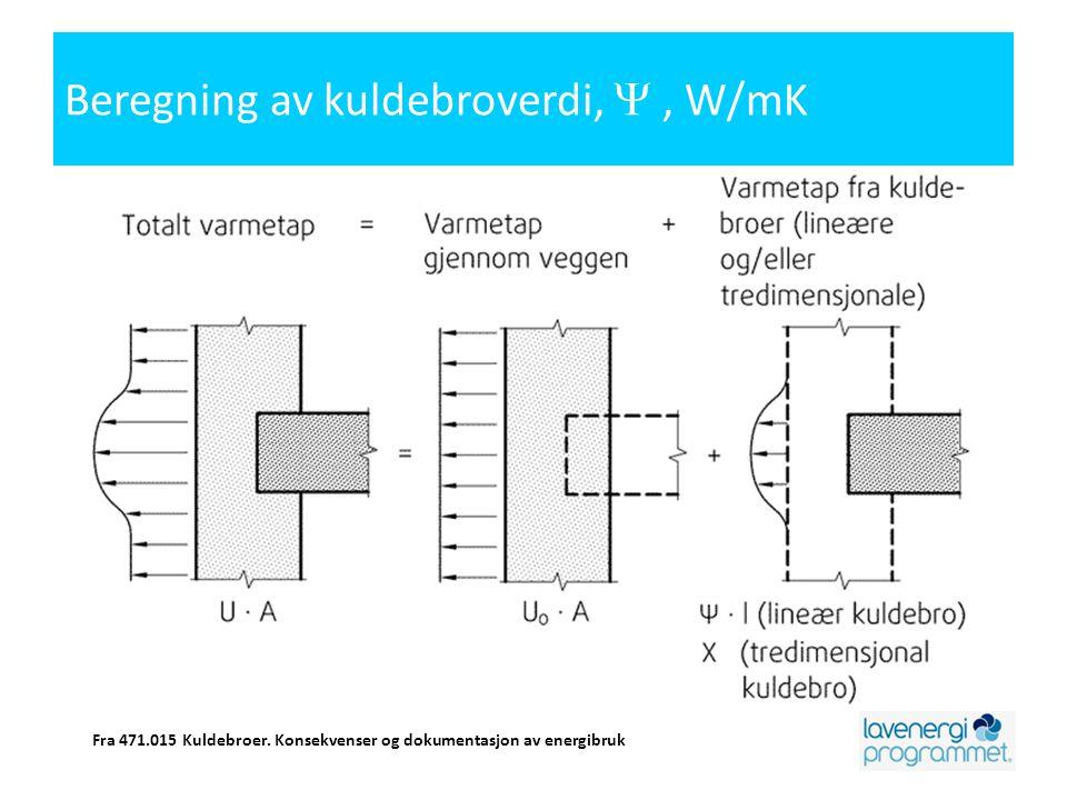 Beregning av kuldebroverdi, , W/mK Fra 471.015 Kuldebroer. Konsekvenser og dokumentasjon av energibruk