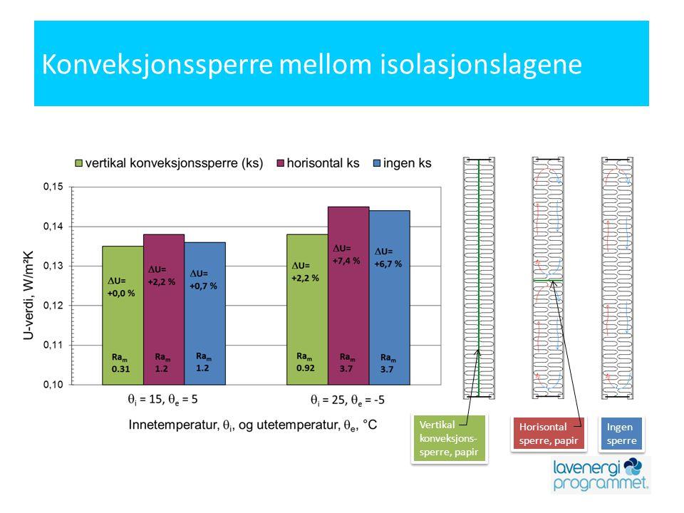 Konveksjonssperre mellom isolasjonslagene Horisontal sperre, papir Horisontal sperre, papir Vertikal konveksjons- sperre, papir Vertikal konveksjons-