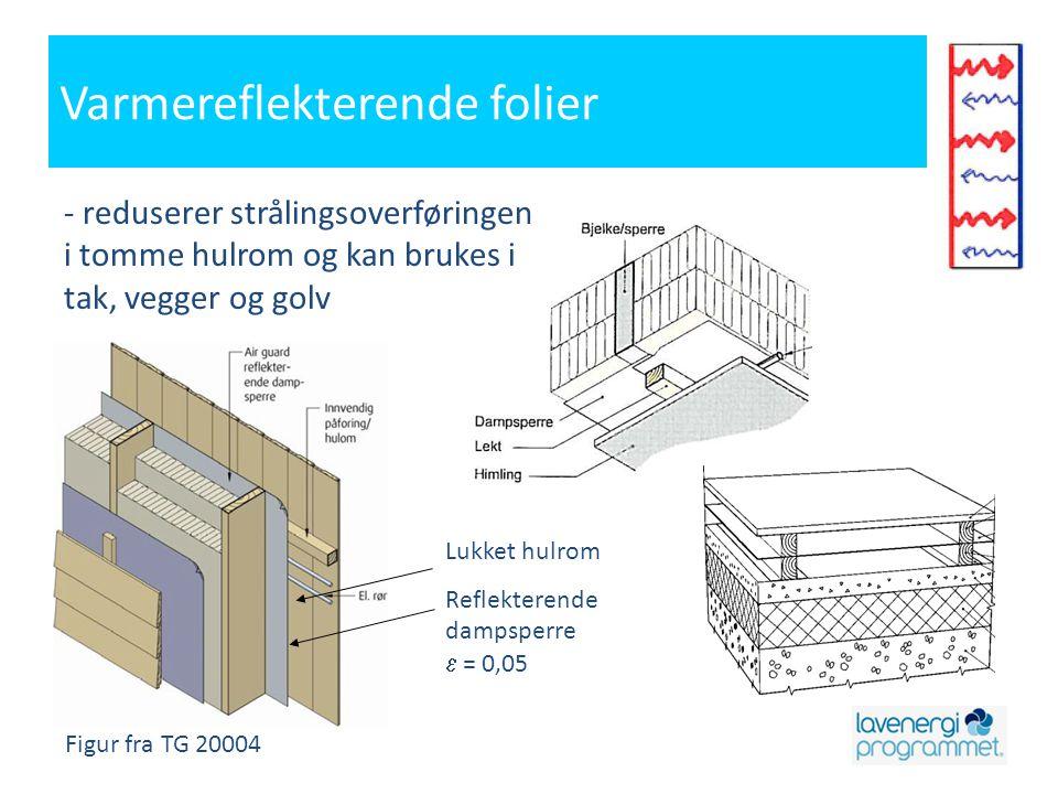 Hva er den optimale plasseringen av vinduet?