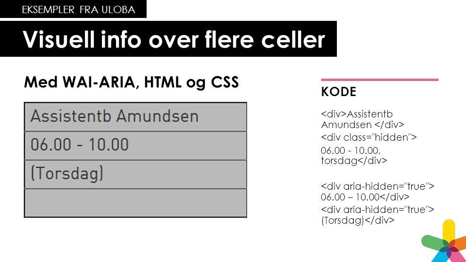 Visuell info over flere celler EKSEMPLER FRA ULOBA Med WAI-ARIA, HTML og CSS KODE Assistentb Amundsen 06.00 - 10.00, torsdag 06.00 – 10.00 (Torsdag)