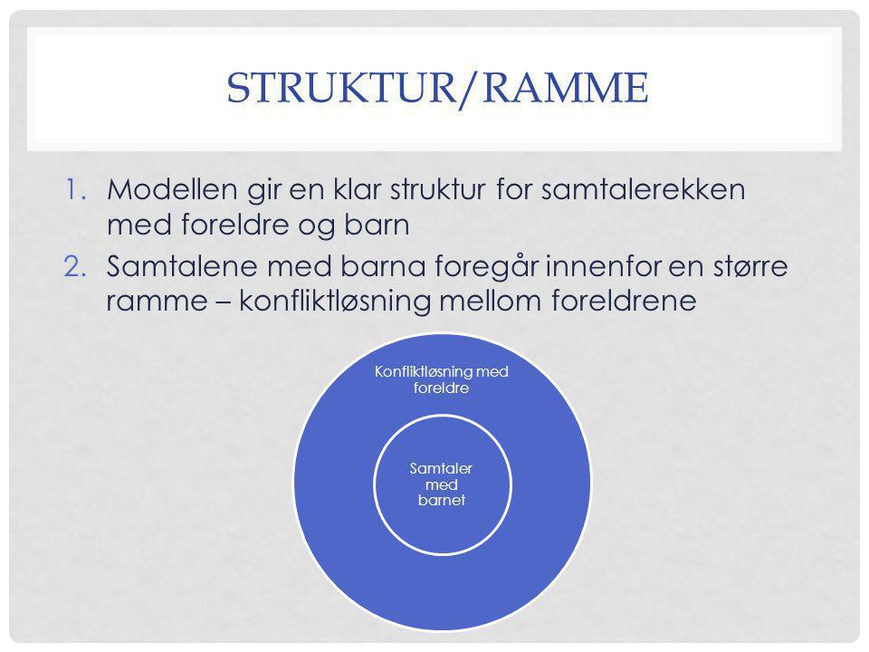STRUKTUR/RAMME 1.Modellen gir en klar struktur for samtalerekken med foreldre og barn 2.Samtalene med barna foregår innenfor en større ramme – konflik