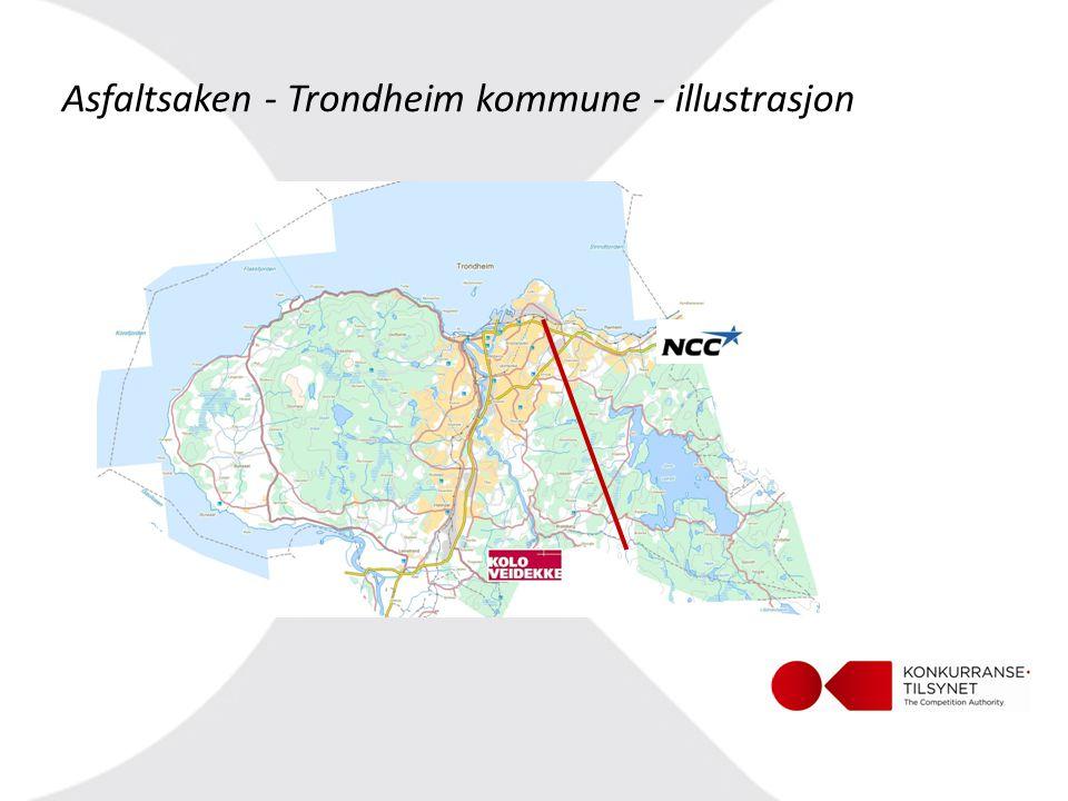 Asfaltsaken - Trondheim kommune - illustrasjon