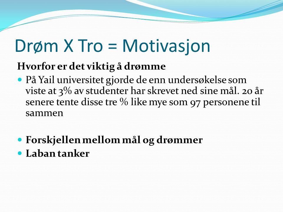 Drøm X Tro = Motivasjon Hvorfor er det viktig å drømme  På Yail universitet gjorde de enn undersøkelse som viste at 3% av studenter har skrevet ned sine mål.