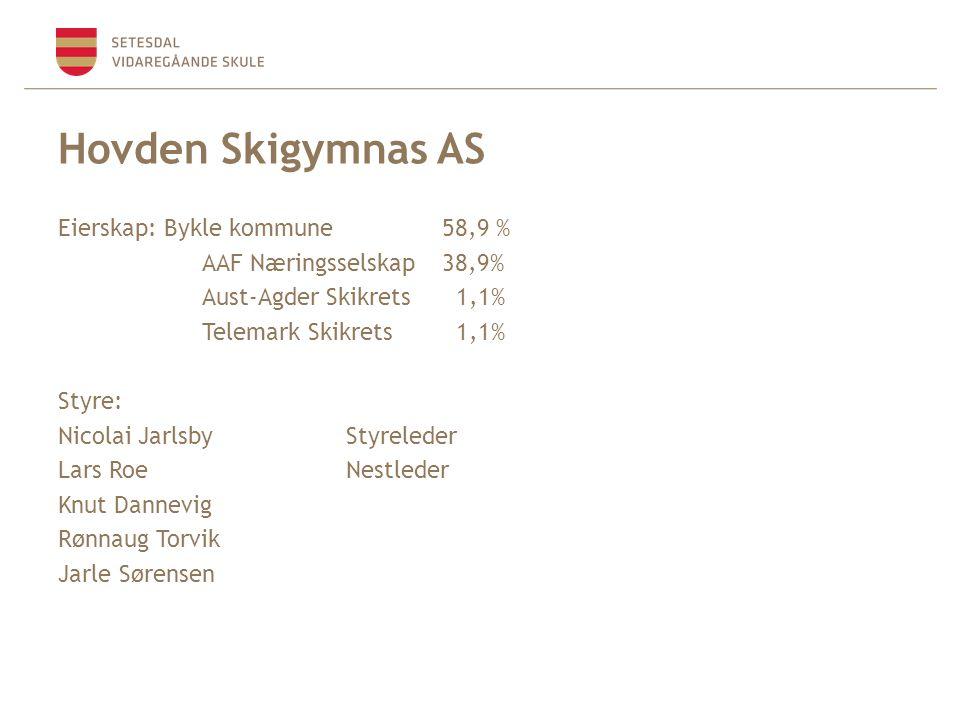 Trenere ved Hovden Skigymnas AS: Alpint: (16 løpere) Steinar Hals, Vidar Bachmann og Jaka Macek (60%) Snowboard/Twin tip: (21 løpere) Gøran H.