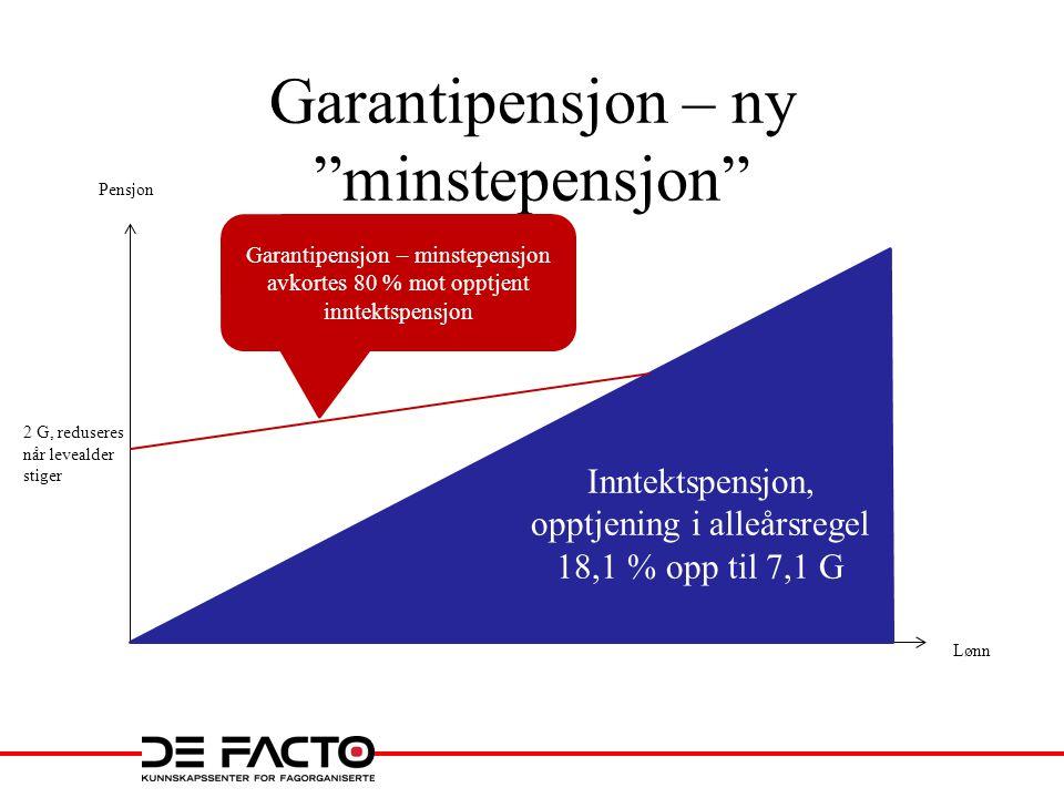 """Garantipensjon – ny """"minstepensjon"""" Pensjon Lønn Inntektspensjon, opptjening i alleårsregel 18,1 % opp til 7,1 G Garantipensjon – minstepensjon avkort"""