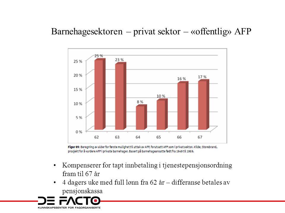 Barnehagesektoren – privat sektor – «offentlig» AFP • Kompenserer for tapt innbetaling i tjenestepensjonsordning fram til 67 år • 4 dagers uke med ful