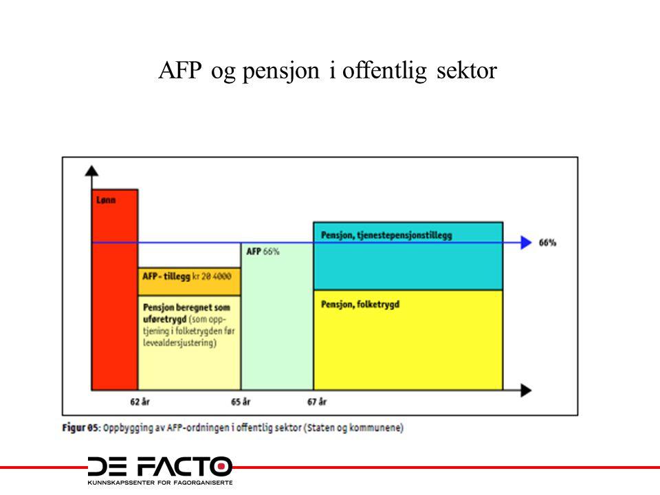 AFP og pensjon i offentlig sektor