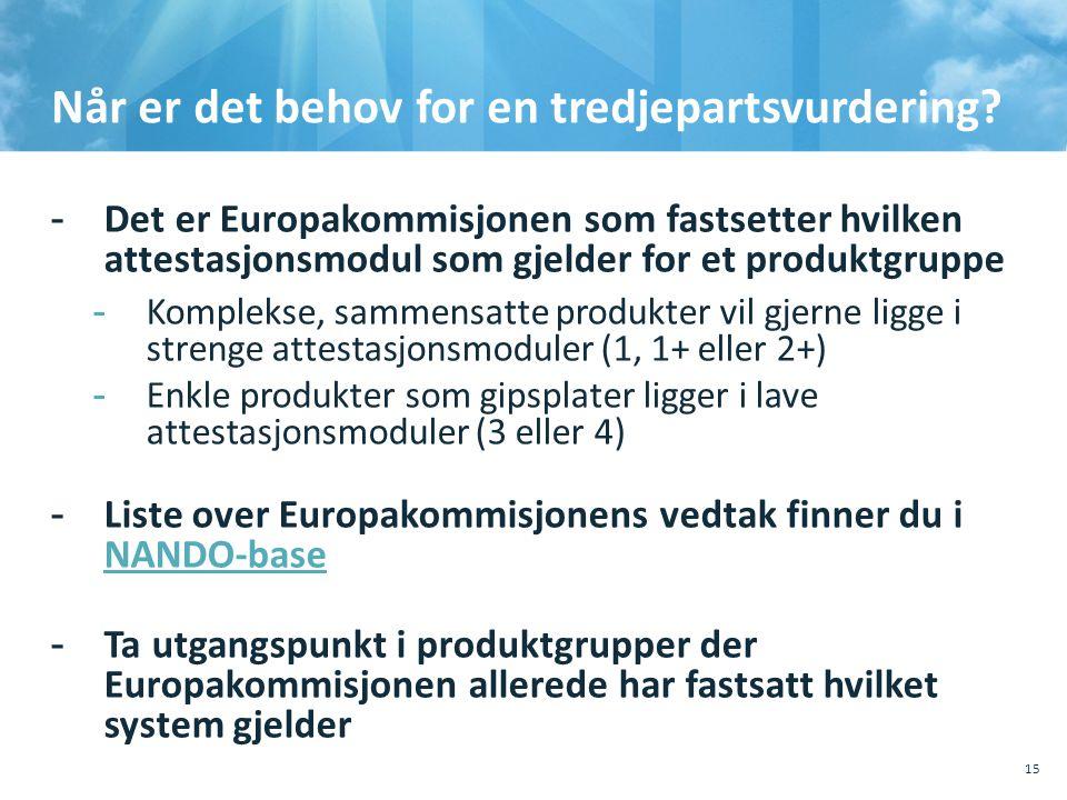 Når er det behov for en tredjepartsvurdering? 10.10.201110.10.2011, Sted, tema, Sted, tema 15 -Det er Europakommisjonen som fastsetter hvilken attesta
