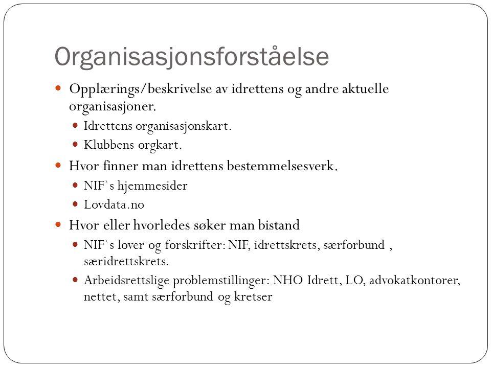 Organisasjonsforståelse  Opplærings/beskrivelse av idrettens og andre aktuelle organisasjoner.