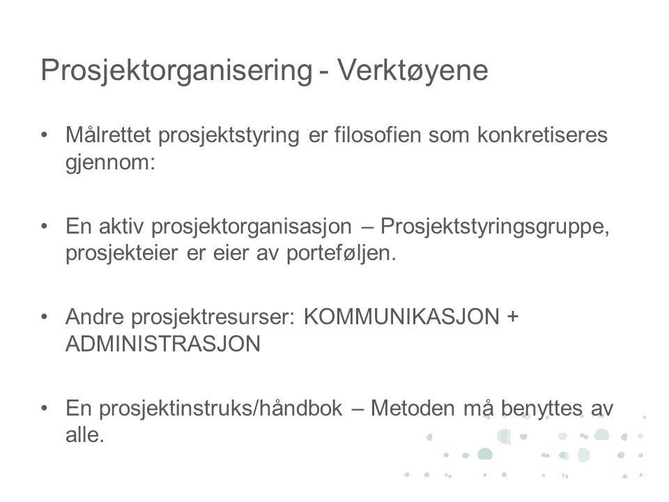Prosjektorganisering - Verktøyene •Målrettet prosjektstyring er filosofien som konkretiseres gjennom: •En aktiv prosjektorganisasjon – Prosjektstyring