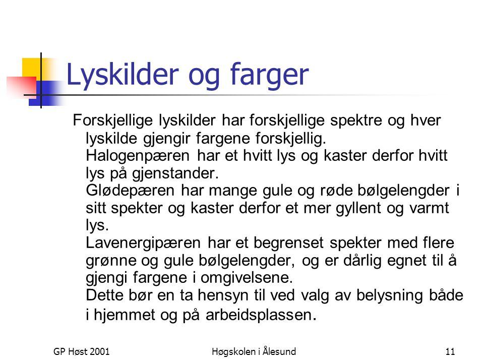 GP Høst 2001Høgskolen i Ålesund11 Lyskilder og farger Forskjellige lyskilder har forskjellige spektre og hver lyskilde gjengir fargene forskjellig. Ha