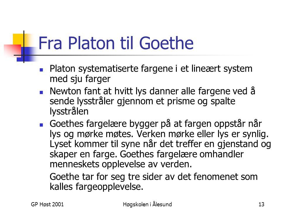 GP Høst 2001Høgskolen i Ålesund13 Fra Platon til Goethe  Platon systematiserte fargene i et lineært system med sju farger  Newton fant at hvitt lys