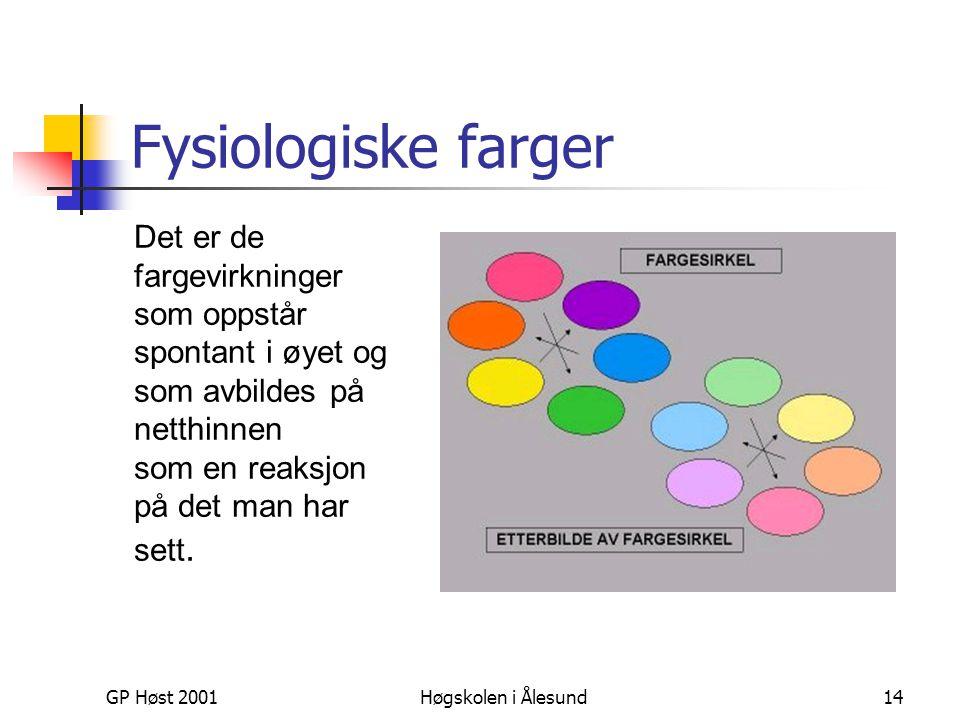 GP Høst 2001Høgskolen i Ålesund14 Fysiologiske farger Det er de fargevirkninger som oppstår spontant i øyet og som avbildes på netthinnen som en reaks