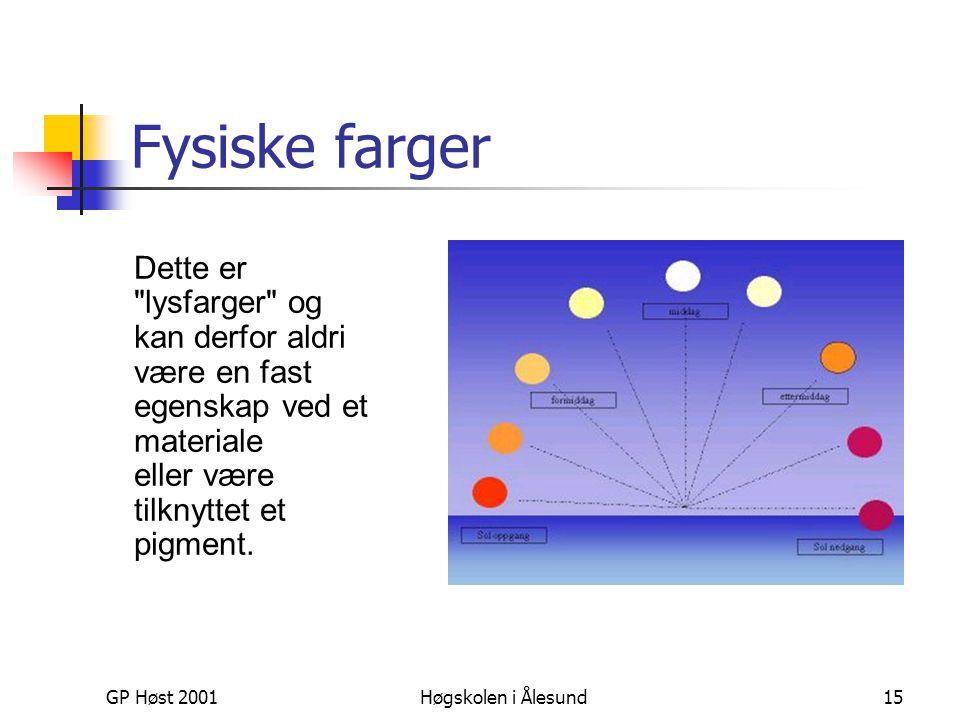 GP Høst 2001Høgskolen i Ålesund15 Fysiske farger Dette er