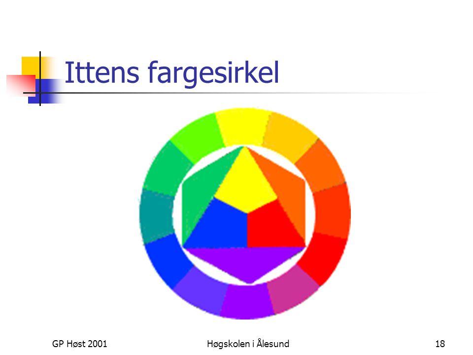 GP Høst 2001Høgskolen i Ålesund18 Ittens fargesirkel
