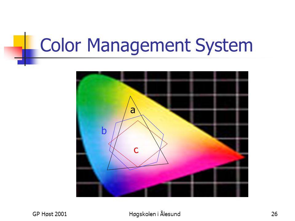GP Høst 2001Høgskolen i Ålesund26 Color Management System c a b