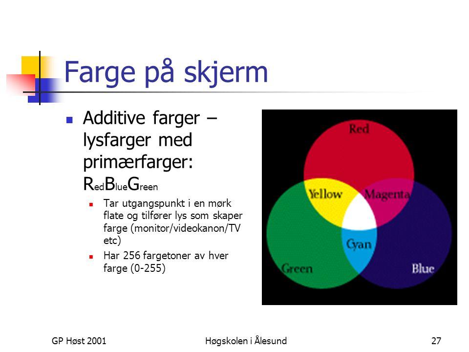 GP Høst 2001Høgskolen i Ålesund27 Farge på skjerm  Additive farger – lysfarger med primærfarger: R ed B lue G reen  Tar utgangspunkt i en mørk flate