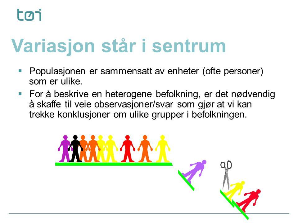 Variasjon står i sentrum  Populasjonen er sammensatt av enheter (ofte personer) som er ulike.