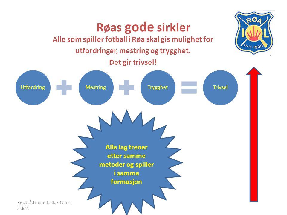 Rød tråd for fotballaktivitet Side2 Røas gode sirkler Alle som spiller fotball i Røa skal gis mulighet for utfordringer, mestring og trygghet. Det gir