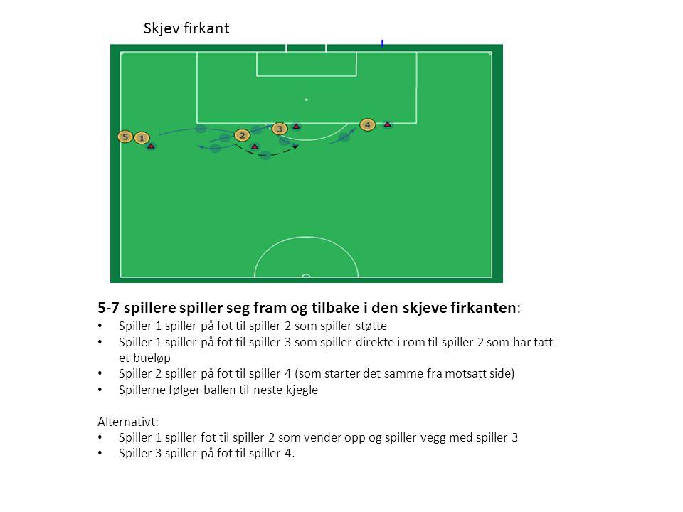 5-7 spillere spiller seg fram og tilbake i den skjeve firkanten: • Spiller 1 spiller på fot til spiller 2 som spiller støtte • Spiller 1 spiller på fo