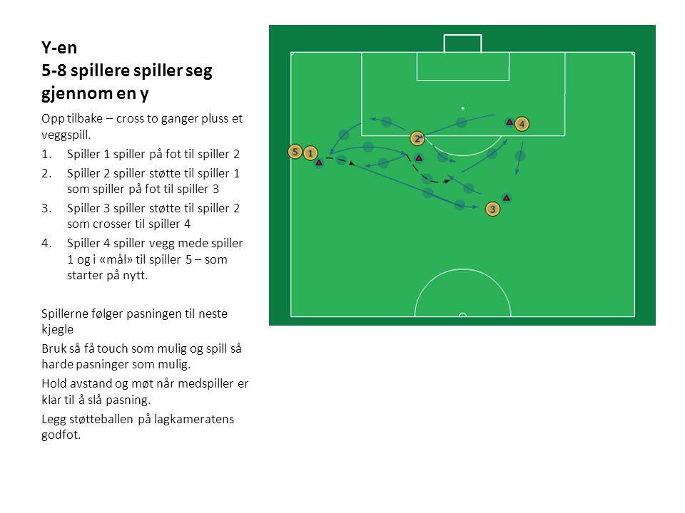 Y-en 5-8 spillere spiller seg gjennom en y Opp tilbake – cross to ganger pluss et veggspill. 1.Spiller 1 spiller på fot til spiller 2 2.Spiller 2 spil