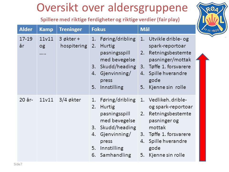 Side7 Oversikt over aldersgruppene Spillere med riktige ferdigheter og riktige verdier (fair play) AlderKampTreningerFokusMål 17-19 år 11v11 og ….. 3