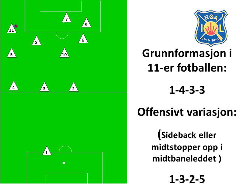 9 10 11 7 5 4 32 6 8 Grunnformasjon i 11-er fotballen: 1-4-3-3 Offensivt variasjon: ( Sideback eller midtstopper opp i midtbaneleddet ) 1-3-2-5 1