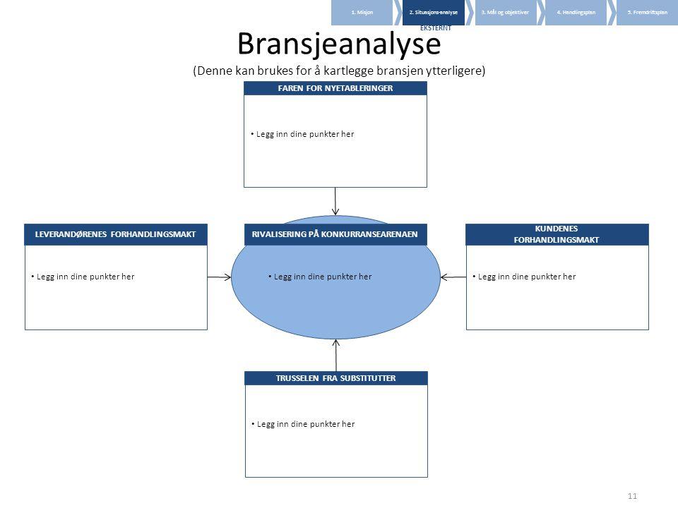 Bransjeanalyse (Denne kan brukes for å kartlegge bransjen ytterligere) 11 • Legg inn dine punkter her FAREN FOR NYETABLERINGER • Legg inn dine punkter