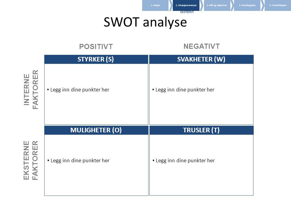 SWOT analyse • Legg inn dine punkter her STYRKER (S) • Legg inn dine punkter her SVAKHETER (W) • Legg inn dine punkter her MULIGHETER (O) • Legg inn d