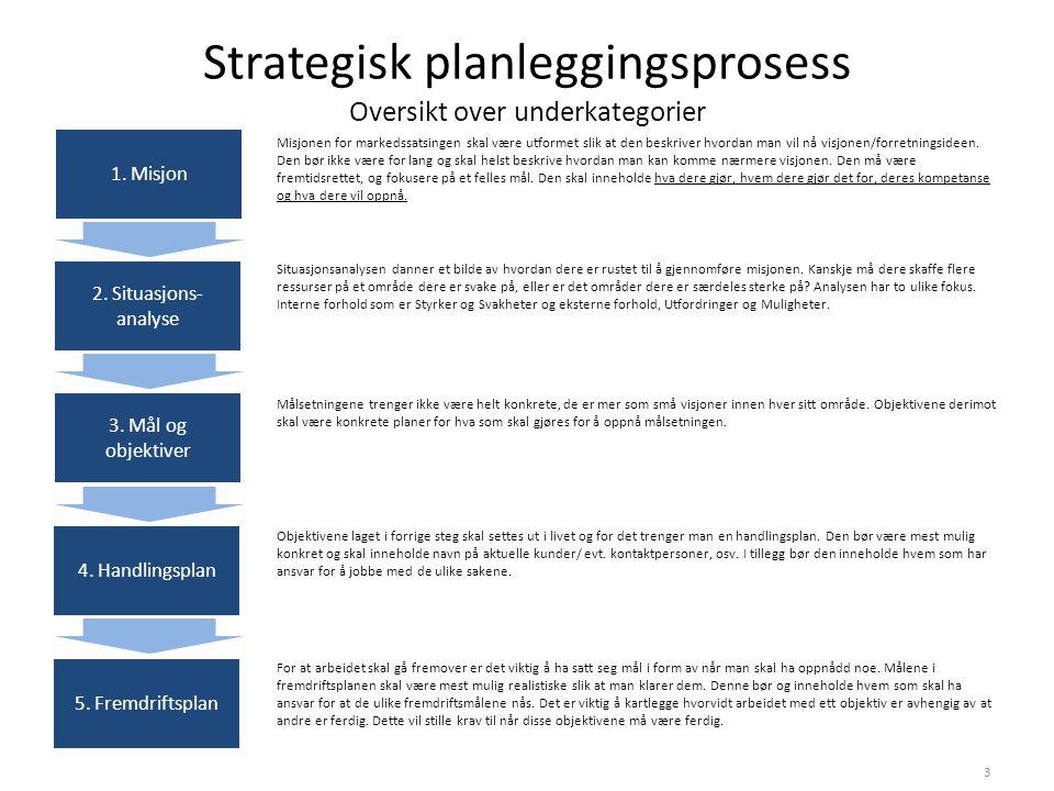 Strategisk planleggingsprosess Oversikt over underkategorier 3 1. Misjon Misjonen for markedssatsingen skal være utformet slik at den beskriver hvorda