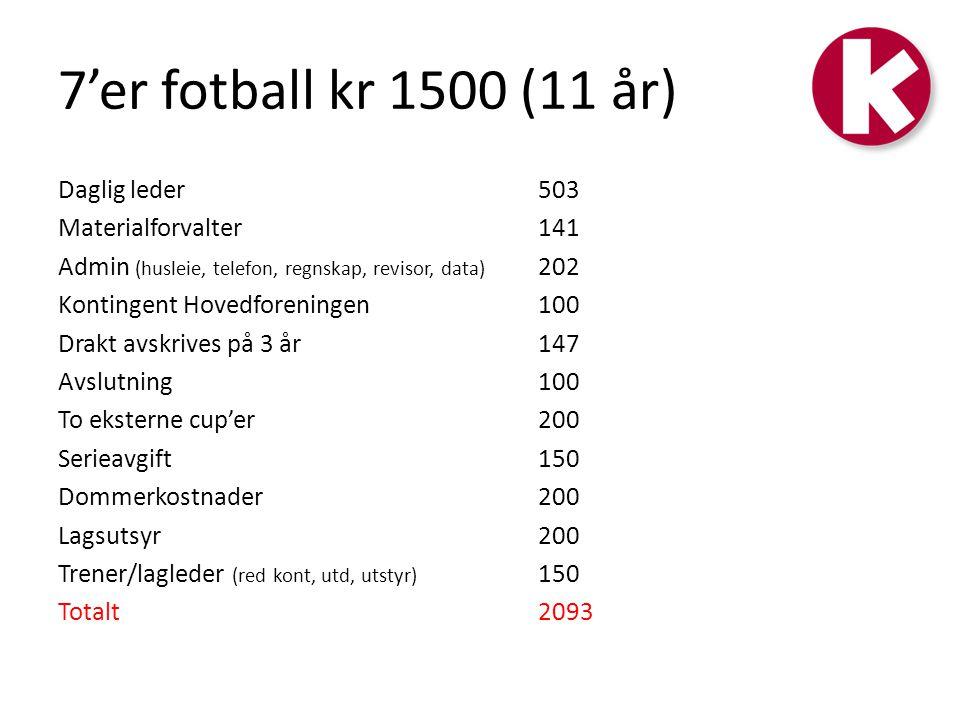 7'er fotball kr 1500 (11 år) Daglig leder503 Materialforvalter141 Admin (husleie, telefon, regnskap, revisor, data) 202 Kontingent Hovedforeningen100