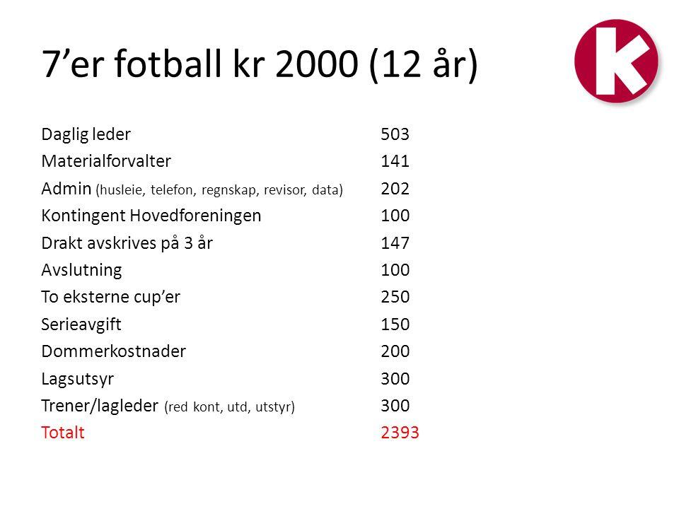 7'er fotball kr 2000 (12 år) Daglig leder503 Materialforvalter141 Admin (husleie, telefon, regnskap, revisor, data) 202 Kontingent Hovedforeningen100