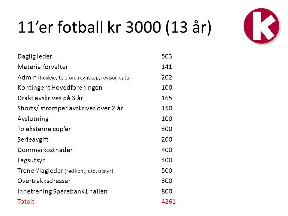11'er fotball kr 3000 (13 år) Daglig leder503 Materialforvalter141 Admin (husleie, telefon, regnskap, revisor, data) 202 Kontingent Hovedforeningen100