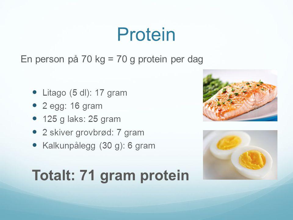 Protein En person på 70 kg = 70 g protein per dag  Litago (5 dl): 17 gram  2 egg: 16 gram  125 g laks: 25 gram  2 skiver grovbrød: 7 gram  Kalkun