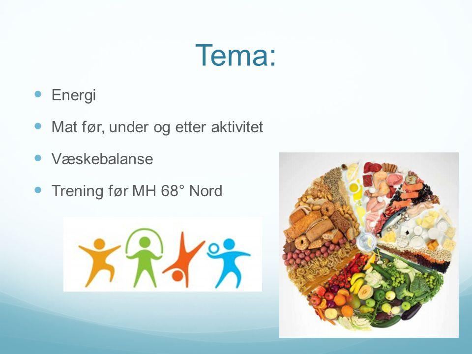 Tema:  Energi  Mat før, under og etter aktivitet  Væskebalanse  Trening før MH 68° Nord