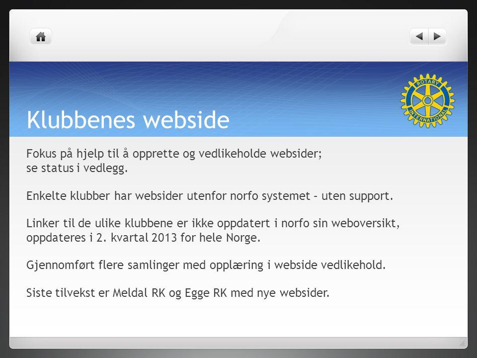 Klubbenes webside Fokus på hjelp til å opprette og vedlikeholde websider; se status i vedlegg.
