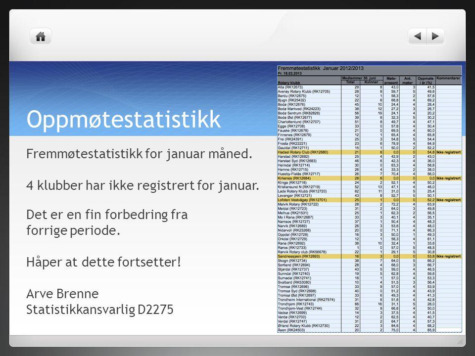 Oppmøtestatistikk Fremmøtestatistikk for januar måned.
