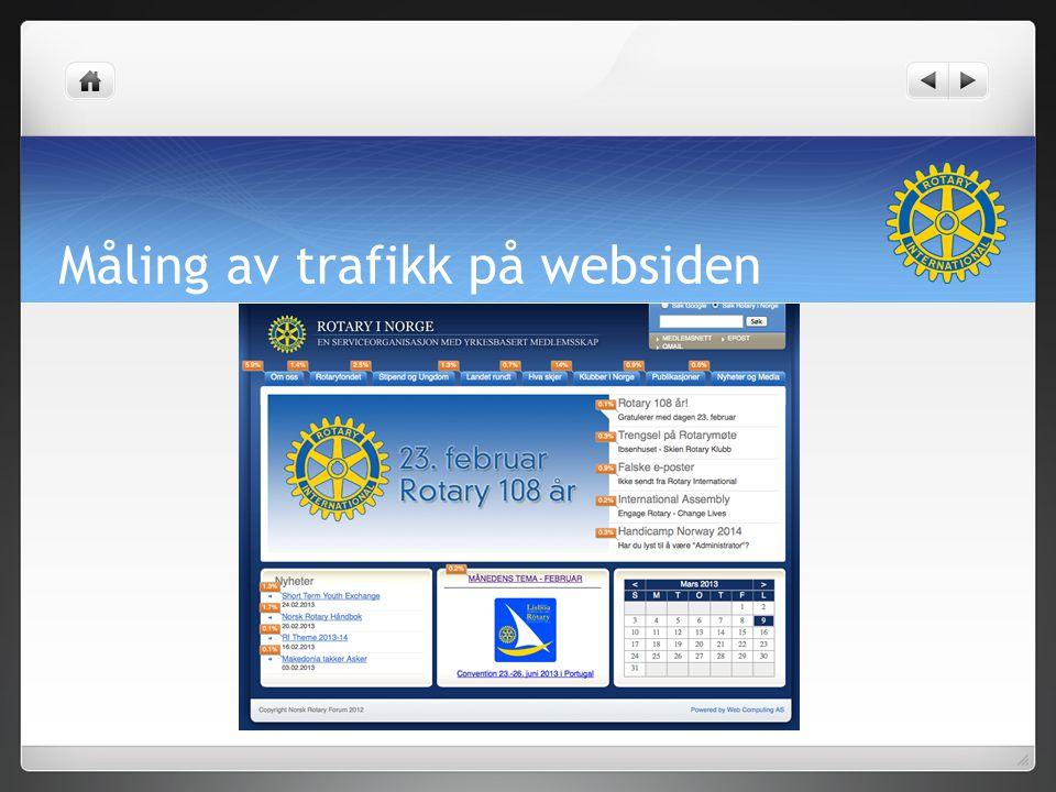 Måling av trafikk på websiden