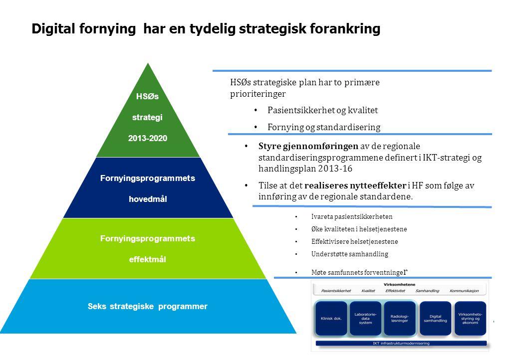 Digital fornying har en tydelig strategisk forankring Seks strategiske programmer HSØs strategi 2013-2020 Fornyingsprogrammets hovedmål Fornyingsprogr