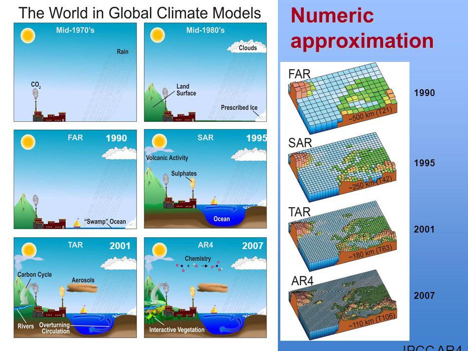 limaendringer i norsk Arktis – Knsekvenser for livet i nord Numeric approximation IPCC AR4 19901995 20012007 1990 1995 2001 2007