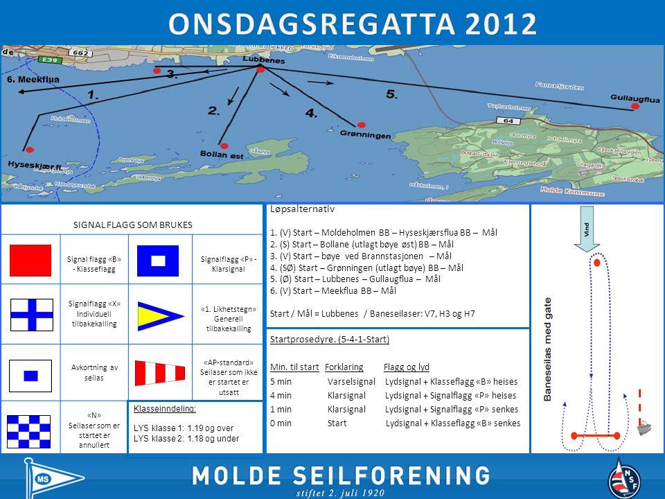 Onsdagseilaser 2012 Instruks for Regattaansvarlig