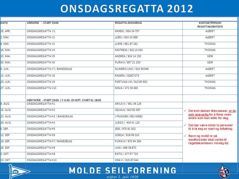 Løpsalternativ 1.(V) Start – Moldeholmen BB – Hyseskjærsflua BB – Mål 2.
