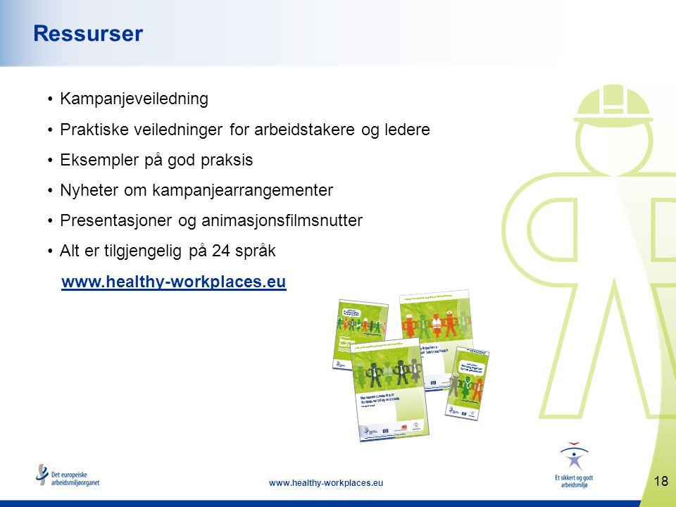 18 www.healthy-workplaces.eu Ressurser •Kampanjeveiledning •Praktiske veiledninger for arbeidstakere og ledere •Eksempler på god praksis •Nyheter om kampanjearrangementer •Presentasjoner og animasjonsfilmsnutter •Alt er tilgjengelig på 24 språk www.healthy-workplaces.eu