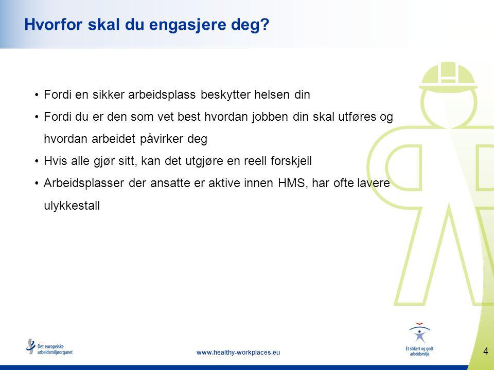 5 www.healthy-workplaces.eu Rettigheter og ansvar •Du har rett til å arbeide på et sted der det er kontroll med risikoene for helsen og sikkerheten din •Arbeidsgiveren din er den som har ansvaret for dette, men også du har plikt til å bidra til å forebygge sykdom og skader