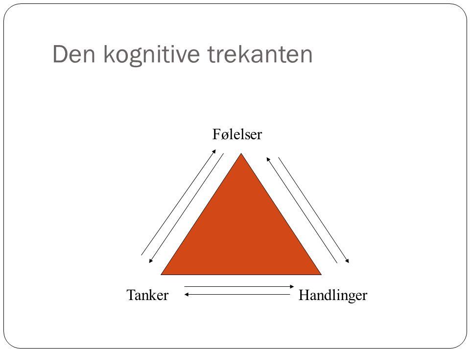 Den kognitive trekanten Følelser TankerHandlinger