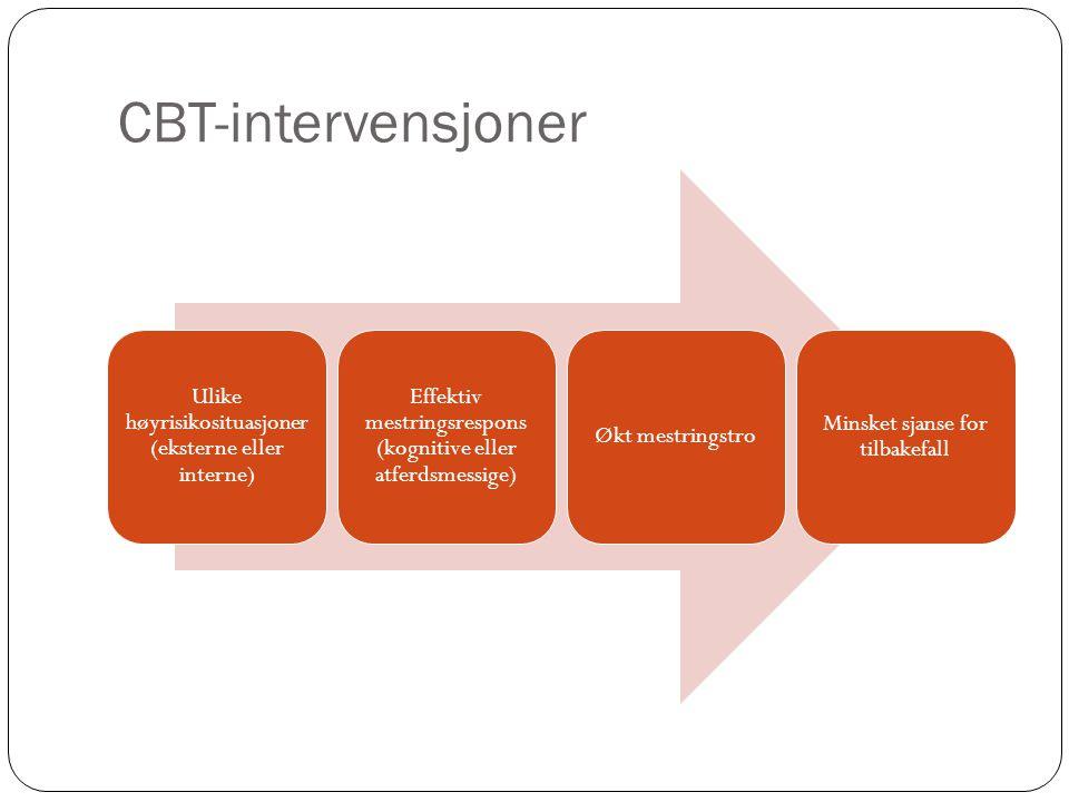 CBT-intervensjoner Ulike høyrisikosituasjoner (eksterne eller interne) Effektiv mestringsrespons (kognitive eller atferdsmessige) Økt mestringstro Min