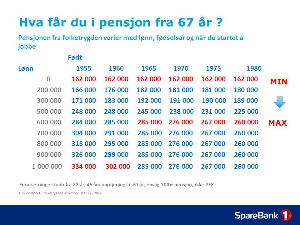 Hva får du i pensjon fra 67 år .
