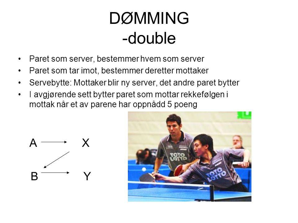 DØMMING -double •Paret som server, bestemmer hvem som server •Paret som tar imot, bestemmer deretter mottaker •Servebytte: Mottaker blir ny server, de