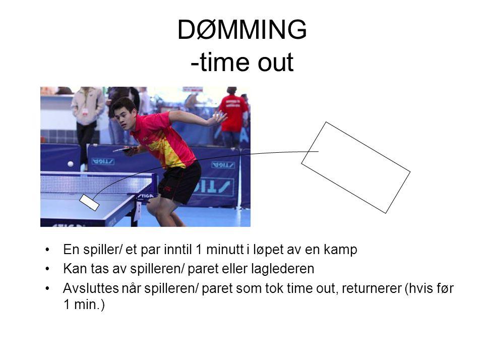 DØMMING -time out •En spiller/ et par inntil 1 minutt i løpet av en kamp •Kan tas av spilleren/ paret eller laglederen •Avsluttes når spilleren/ paret som tok time out, returnerer (hvis før 1 min.)